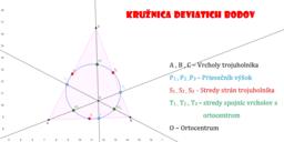 PIP Feuerbachova kružnica (c) Vozárová, Vandlíková