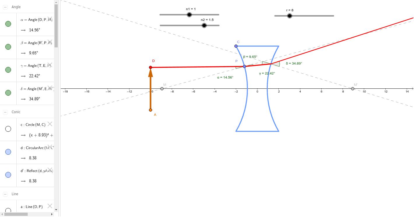 2-8-2 Zerstreuungslinse