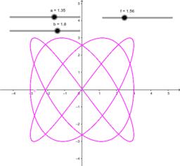 いろいろな曲線