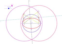 Elipsa - vrcholová a řídící kružnice