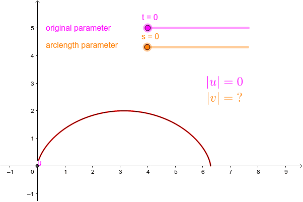 Cycloid with arc length parameter