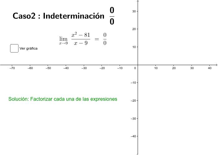 Caso 2: Indeterminación 0/0