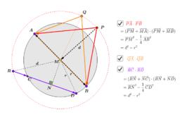 圓冪:到兩點的內積