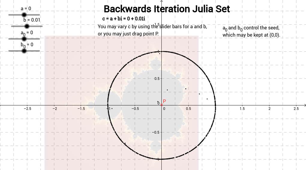 Backwards Iteration Julia Set