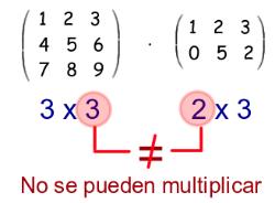 Ejemplo de matrices que no se pueden multiplicar
