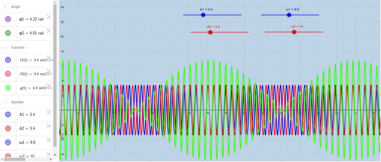 Interferencija valova, animacija Pritisnite Enter kako bi započeli aktivnost