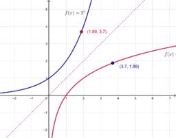 Funzione esponenziale e logaritmica
