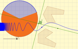 Llocs geomètrics. Àrees i perímetres. Transformacions geomèt