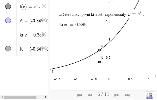 Determine the extremal curvature k of the graph y=exp(x)