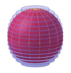 From cylinder to sphere