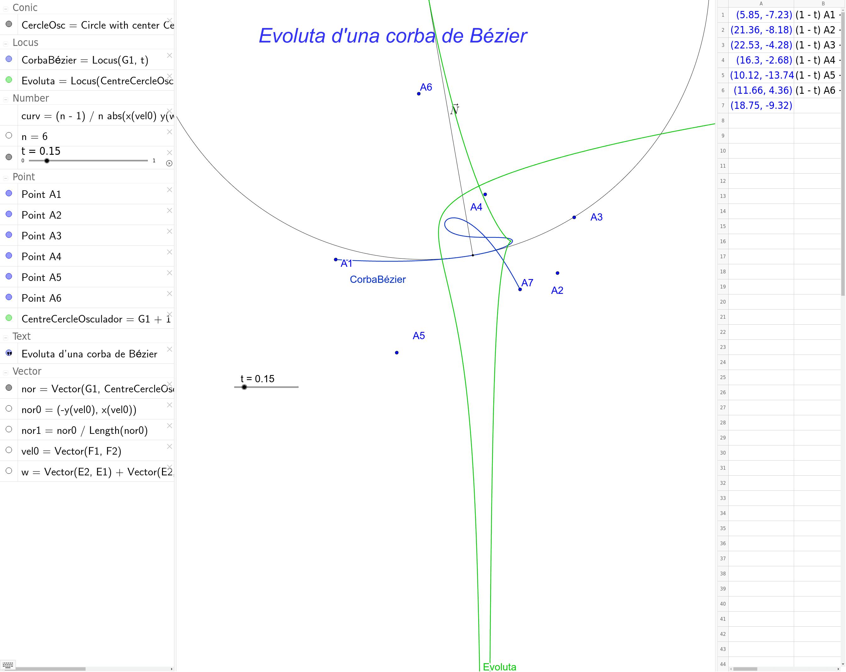 Evoluta d'una corba de Bézier