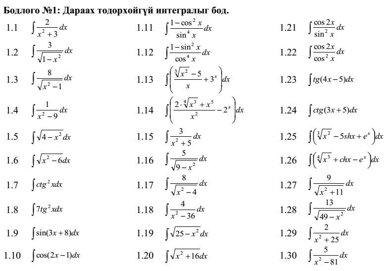 """Ашиглах ном сурах бичгүүд [list=1][*]Б.П.Демидович «Сборник задач и упражнении па математическому анализ»[/*][*]Б.П. Демидовича.Задачи и упражнения по математическому анализу для ВТУЗов. Под  редакцией [/*][*]Г.Н.Берман «Сборник задач по курсу математического анализ»[/*][*]В.А.Ильин, В.А.Садовничий «Математический анализ І, ІІ»[/*][*]Ц.Лхамсүрэн «Дээд математикийн язгуур үндэс» [/*][*]Ц.Лхамсүрэн «Дээд математикийн дасгал бодлого» [/*][*]Т.Батзул «Математик анализ I» Ховд 2004 он[/*][*]Б.Авирмэд, Ц.Батсуурь г.м «Математик анализ I»[/*][*]С.Дэнзэн, А.В.Лощенко, Ч.Раднаа . Дээд математикийн бодлого бодох гарын авлага [/*][*]Н.Баянбилэг, Ц.Жаргалантуул, Н.Жавзмаа «Математик анализын эхлэл» УБ 2006 он[/*][*]Ц.Лхамсүрэн «Математик анализ» Их сургуулийн математикийн цуврал[/*][*]Г.Батболд, Д.Шагдар «Алгебр ба анализын эхлэл» 9 УБ 1998 он.[/*][*]М.Я.Выгодский """"Справочик по высшей математик""""[/*][*]А.Мекей нарын """" Дээд математик"""" боть 1,2[/*][*]У.Рудин """"Основны математического анализ""""[/*][*]Кузнецов.Л.А «Сборник заданий по высшей математике[/*][/list]"""
