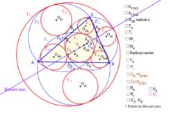 Circunferencias de Apolonio