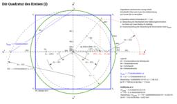 Quadratur des Kreises (2)