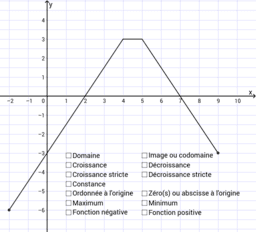 Mathématique CST 4