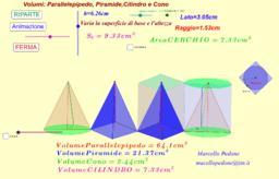 Piramide, Parallelepipedo, Cono e Cilindro