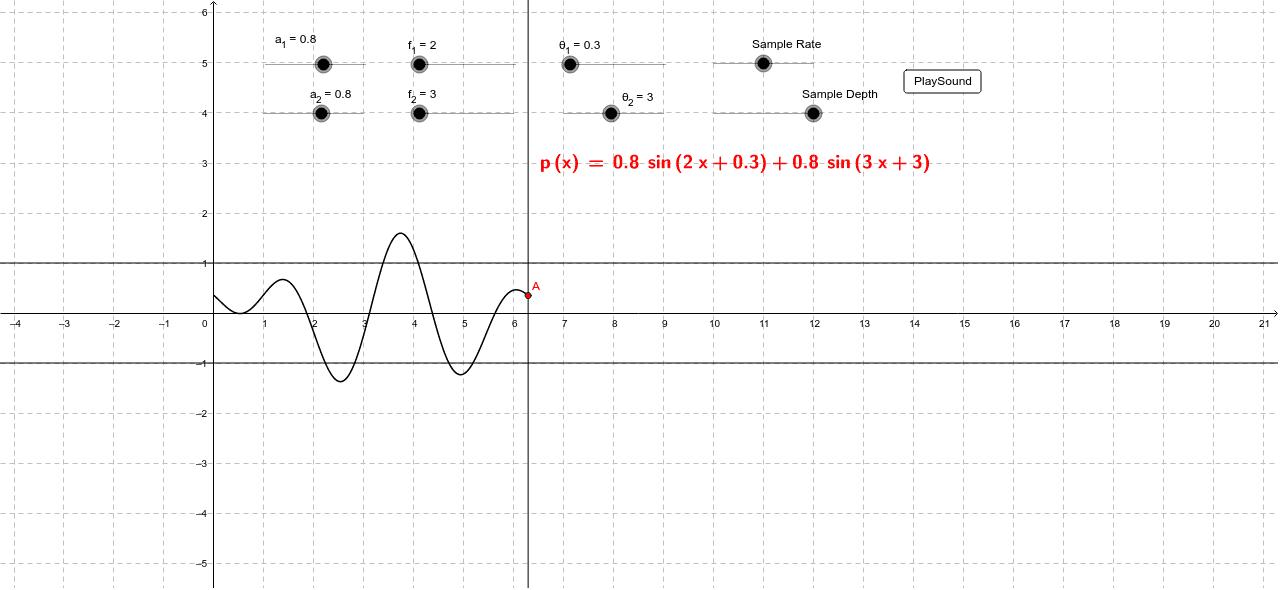 Generador de sonidos con dos tonos