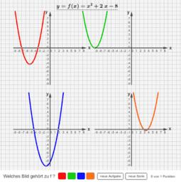 f(x)=x²+px+q