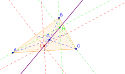 Geometría Triángulo (I)