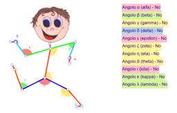 Angolino muove gambe e braccia (2)