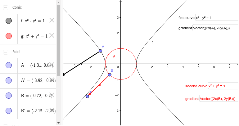 Gradient vector of a given scalar field in 2D Press Enter to start activity
