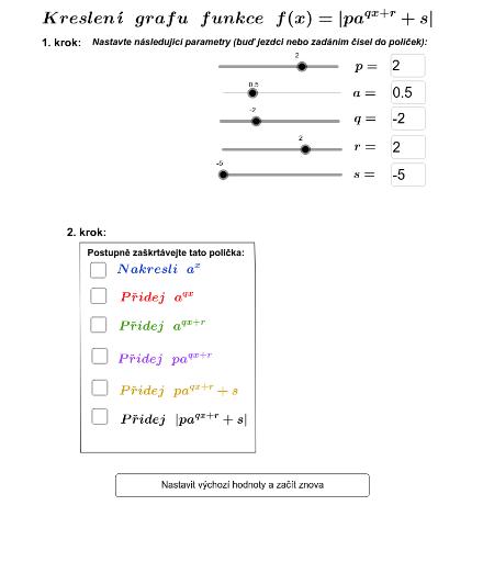 Konstrukce Grafu Slozene Exponencialni Funkce Geogebra