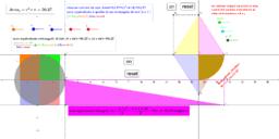area cerchio e equivalenti con animazione