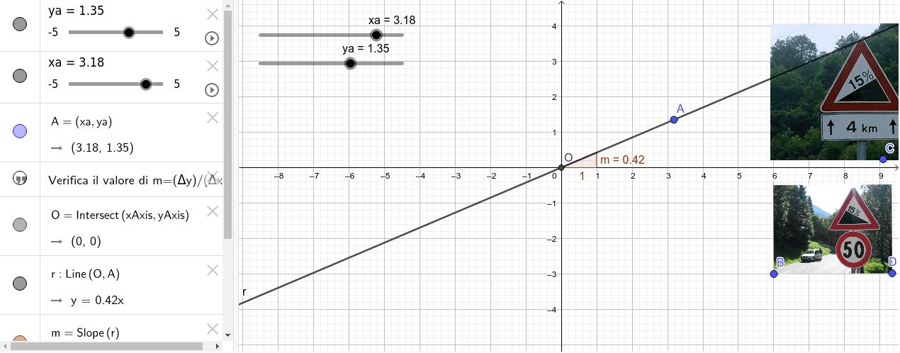 Pendenza pericolosa >>>> m=(Δy)/(Δx) Premi Invio per avviare l'attività