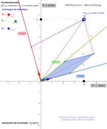 Raumillusion: Abbildung drehender Raumpunkte in die 2D