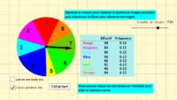 Roulette de probabilité fréquentielle.