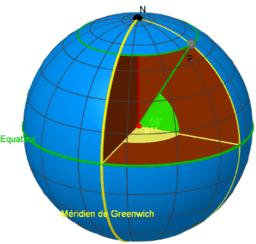 Longitude et latitude
