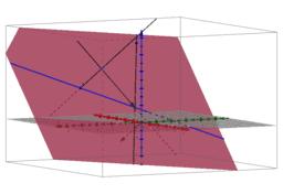 Examen Geometría Selectividad