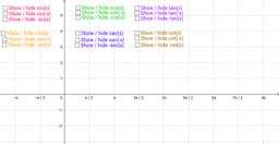ACCESS - Odd and Even Trigonometric Functions