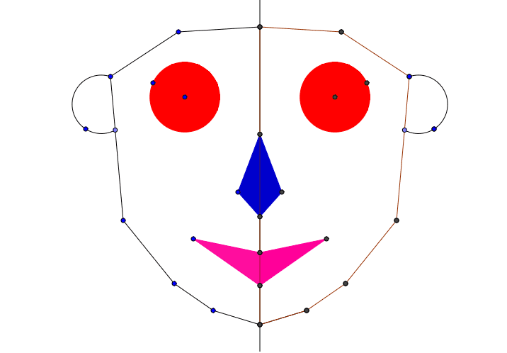 The face Press Enter to start activity