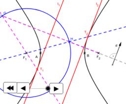 DT2.Cónicas.Hipérbola.Tangente paralela a una dirección.