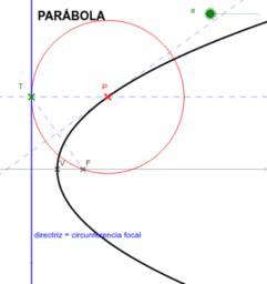 DT2.Cónicas.Parabola02.