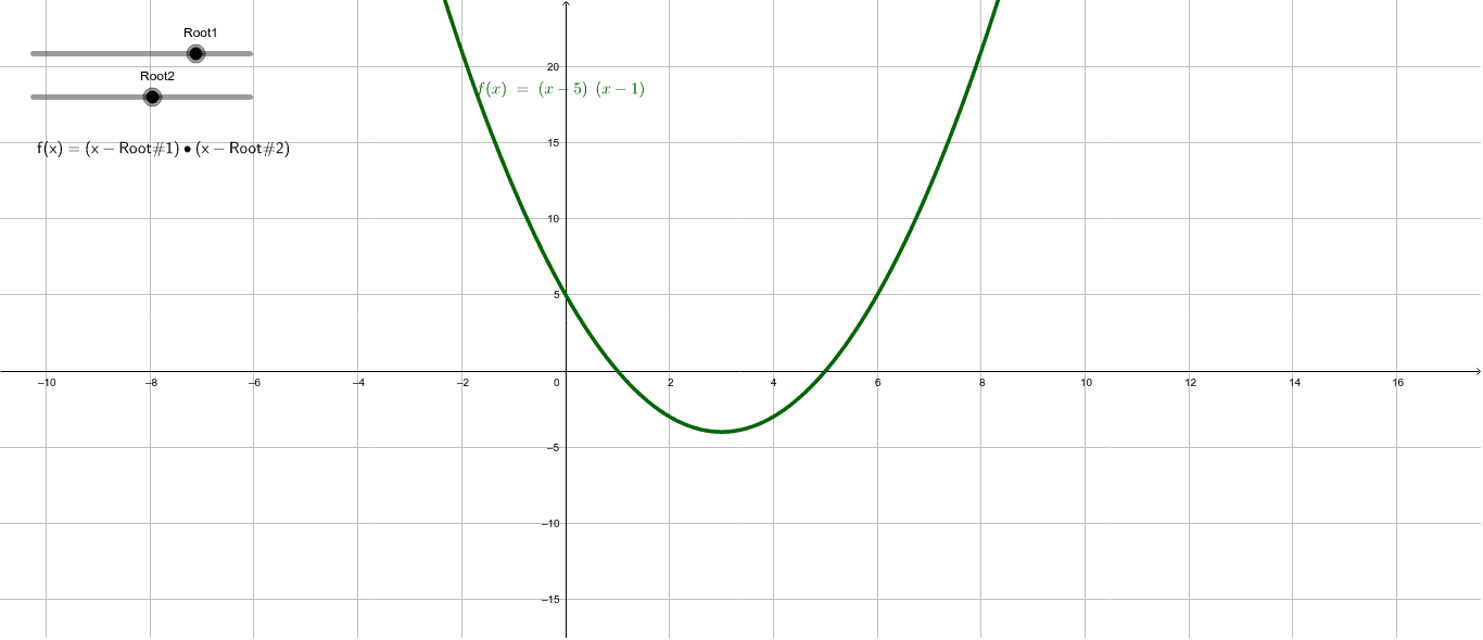 Move the sliders to adjust the two roots of the equation; hence changing the equation and its corresponding graph. Press Enter to start activity
