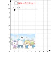 [학교수학] 이차함수(중3) - 스마트폰