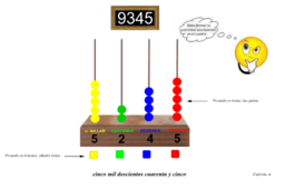 Numeración hasta los millares (Actividad)