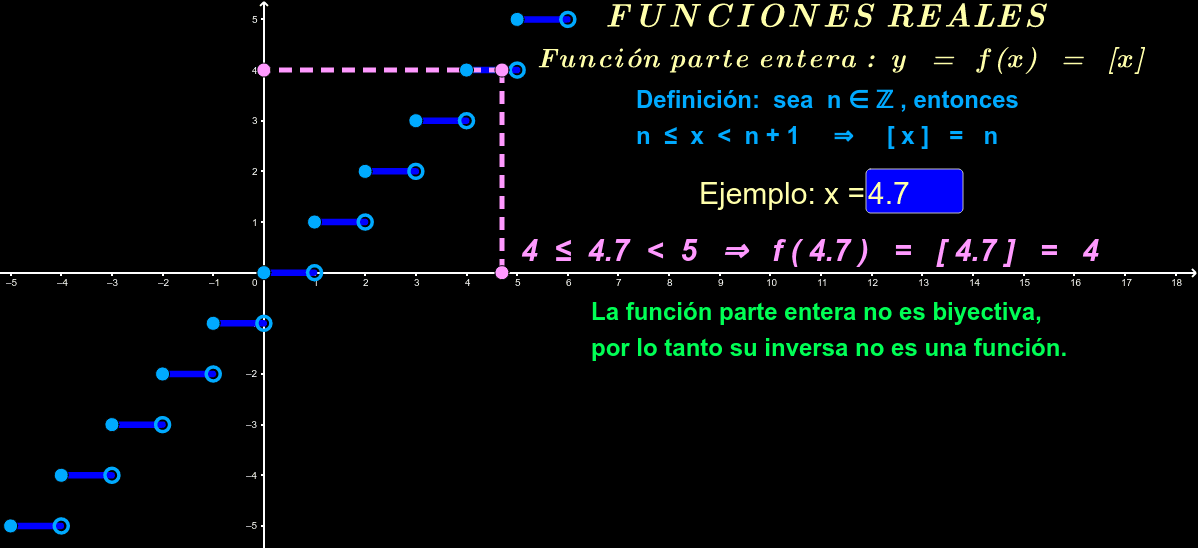 Para obtener más ejemplos, ingrese nuevos valores de x en el rectángulo azul.