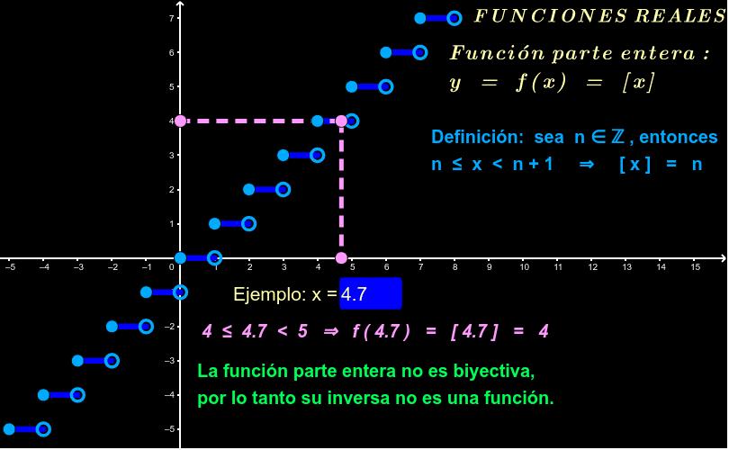 Para obtener más ejemplos, ingrese nuevos valores de x en el rectángulo azul. Presiona Intro para comenzar la actividad