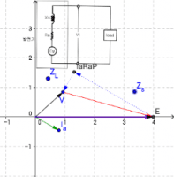 Synch: E=V+IsRs Graph (Generator)