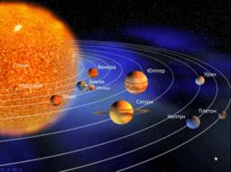Модель сонячної системи та модель сонячного затемнення