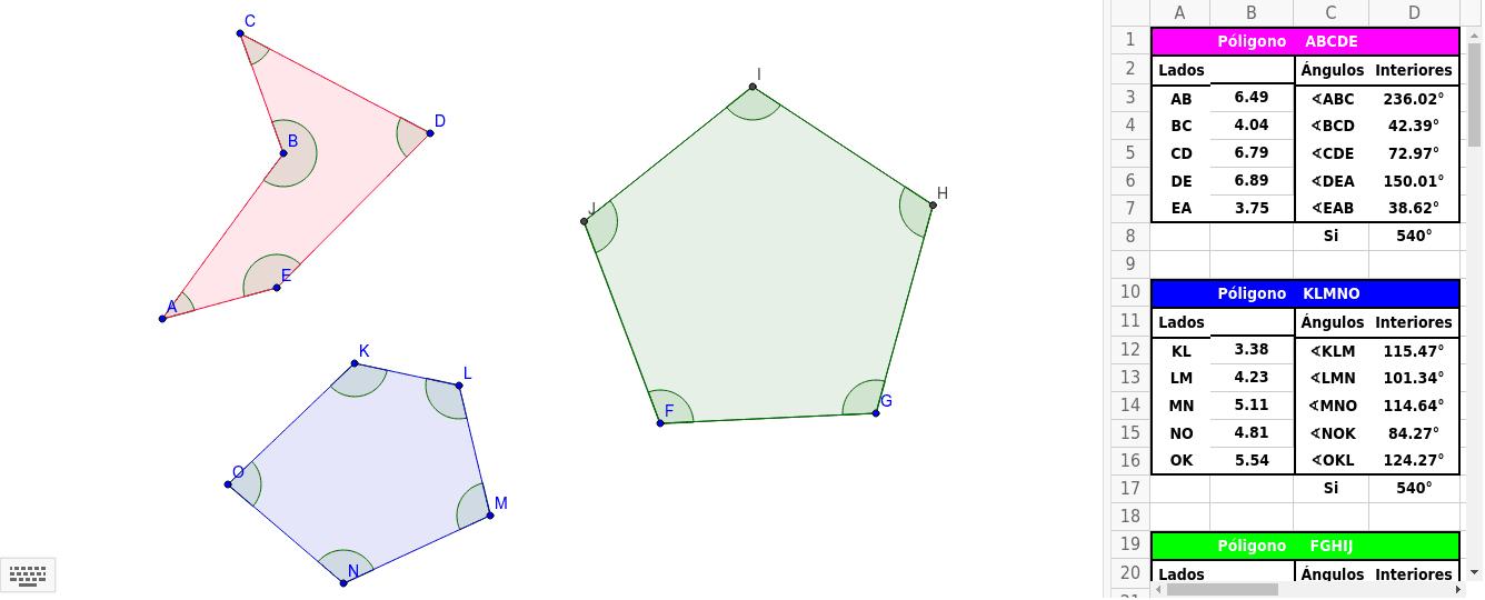 Notas: Mover los puntos azules para analizar como cambian las magnitudes de los lados y de los ángulos internos o interiores. Cada polígono tiene asignada una tabla con base en el color de sus lados.