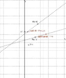 平行線的斜率_hui sir