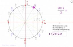Brojevna kružnica - glavna mjera kuta
