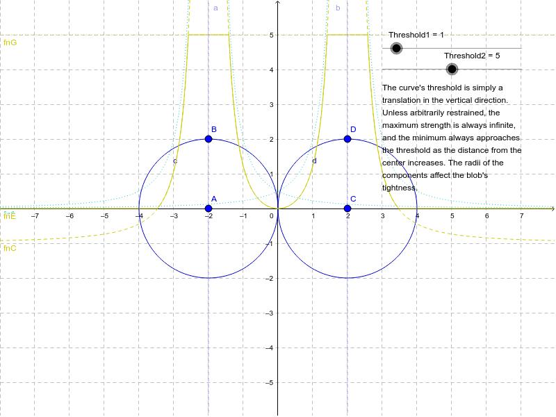Method 4 Applet