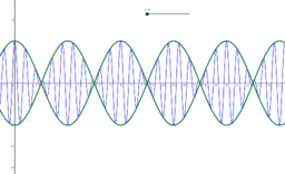 Wave dispersion
