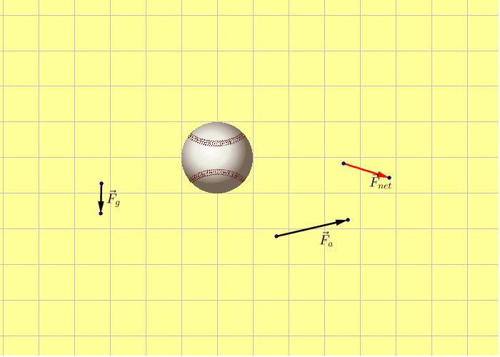 Baseball Vector Diagram
