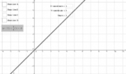 Point -Slope Form of an Equation - Updated Version